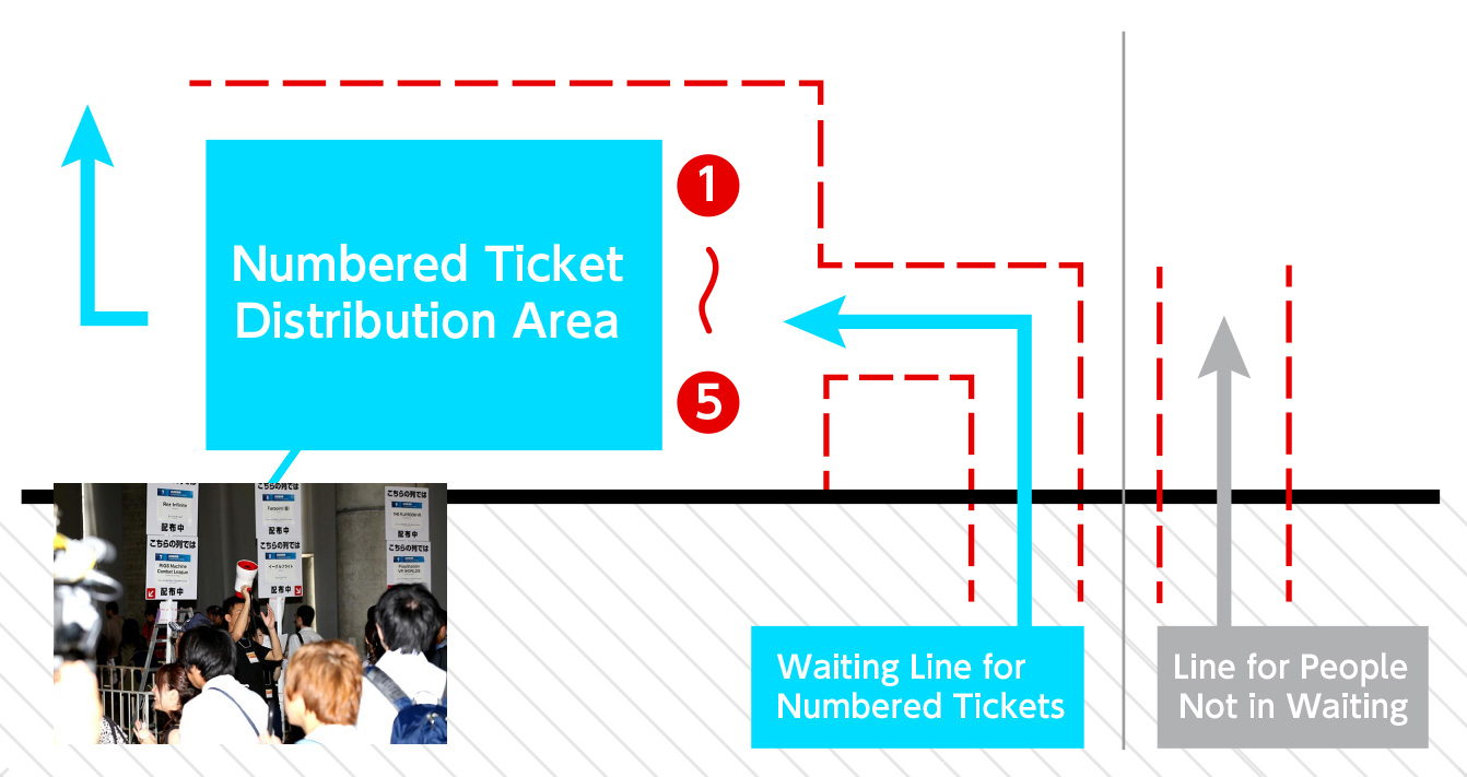 distributing numbered tickets tokyo game show 2018